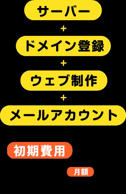 サーバー+ドメイン+ウェブ制作+メールアカウント 初期費用0円