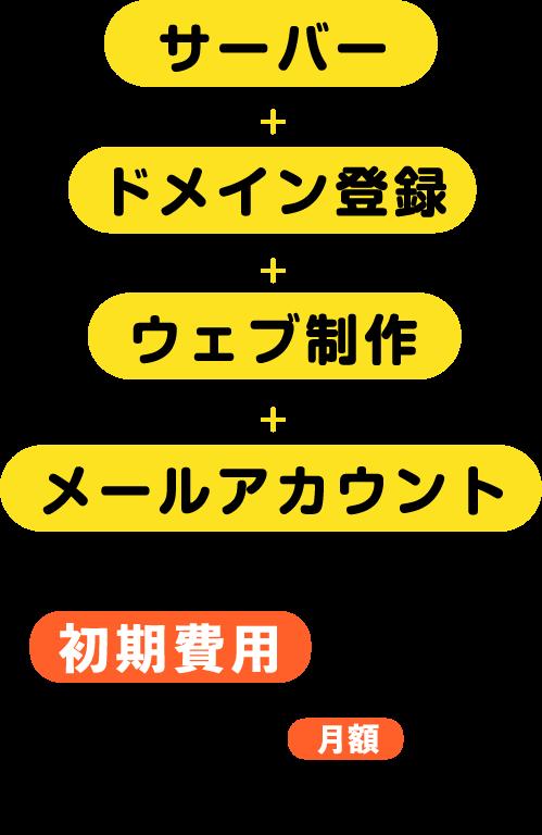 サーバー + ドメイン + ウェブ制作 + メールアカウント 初期費用 0円